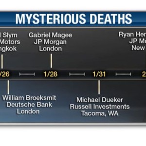 banker-deaths2014-mysterious