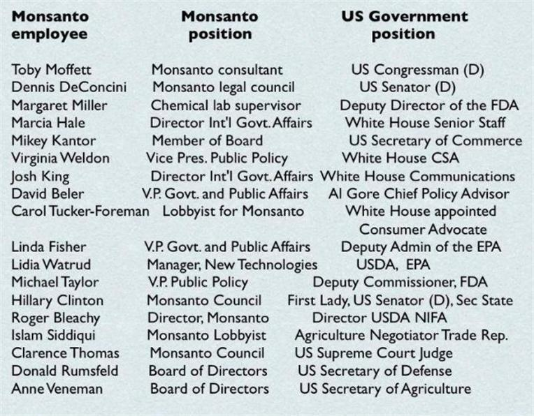 Can you say conflict of interest?